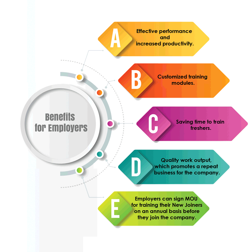 benefits-of-employers